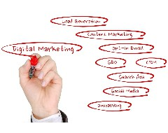 Lead generation door digitale marketing