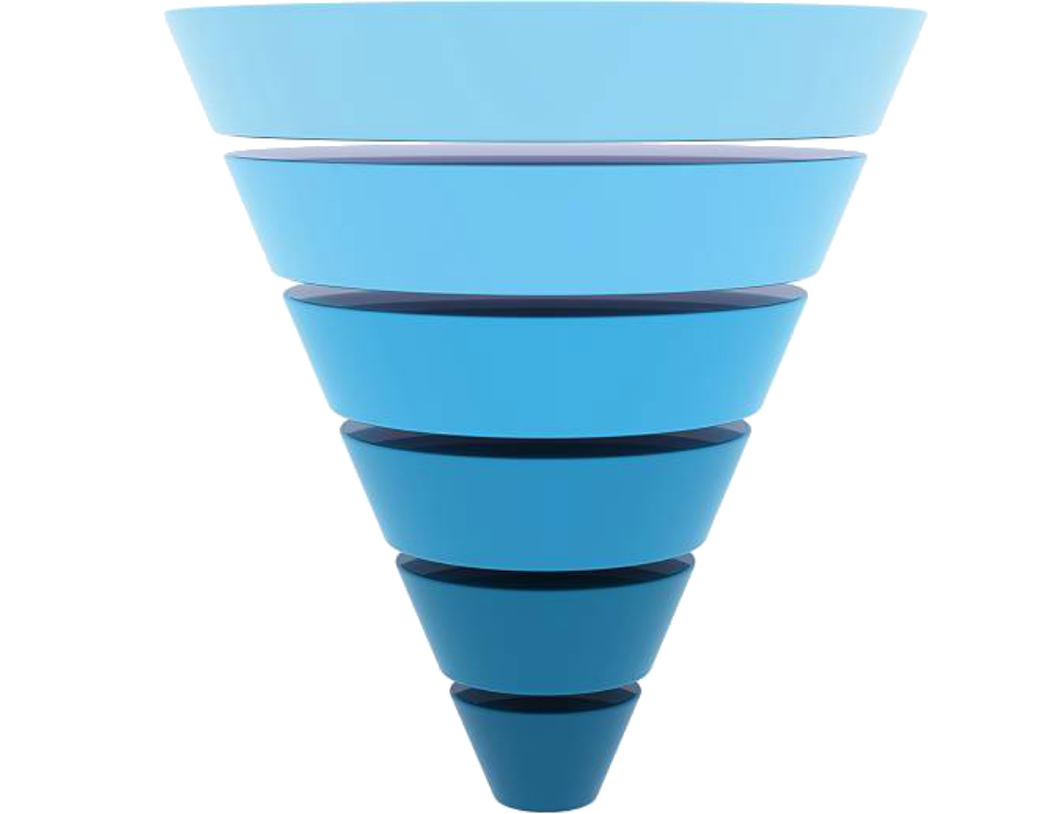 What is a marketing funnel and how do you use it?